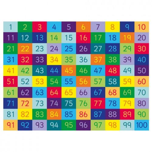 Rainbow 1-100 Numbers Carpet